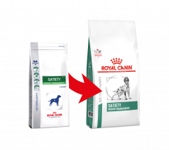 Royal Canin Satiety Weight Management Hond